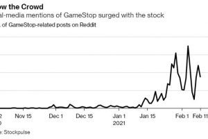 Stockpulse featured on Bloomberg NEWS:  Robots on Wall Street Wrestle With Confusing World of Reddit